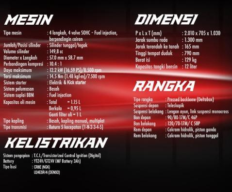 spesifikasi-resmi-yamaha-new-v-ixion-lightning-spek